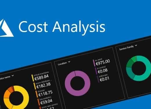 Azure Cost Management Part 1 Cover Image